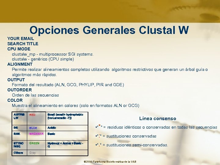 Opciones Generales Clustal W YOUR EMAIL SEARCH TITLE CPU MODE clustalw_mp - multiprocessor SGI