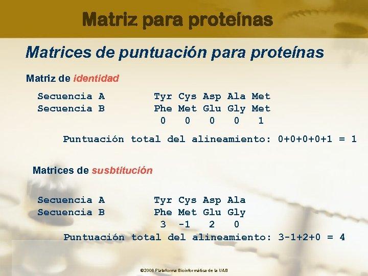 Matriz para proteínas Matrices de puntuación para proteínas Matriz de identidad Secuencia A Tyr