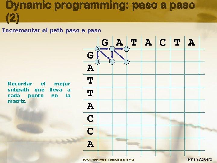 Dynamic programming: paso a paso (2) Incrementar el path paso a paso Recordar el