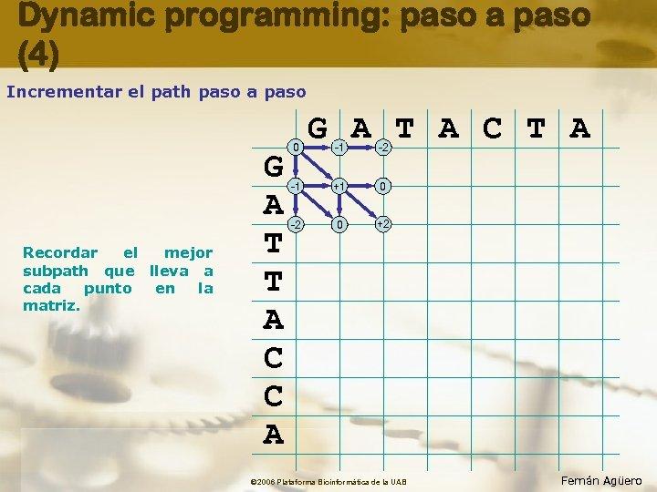 Dynamic programming: paso a paso (4) Incrementar el path paso a paso Recordar el