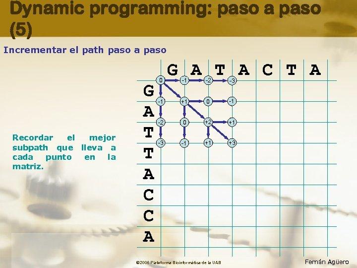 Dynamic programming: paso a paso (5) Incrementar el path paso a paso Recordar el