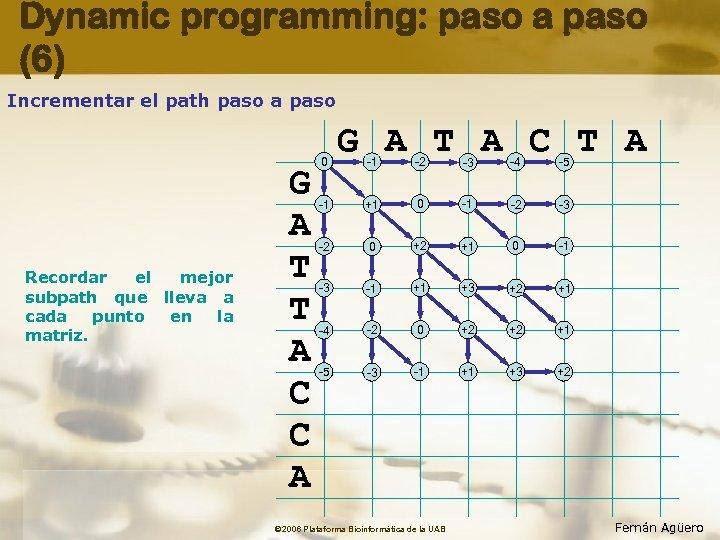 Dynamic programming: paso a paso (6) Incrementar el path paso a paso Recordar el