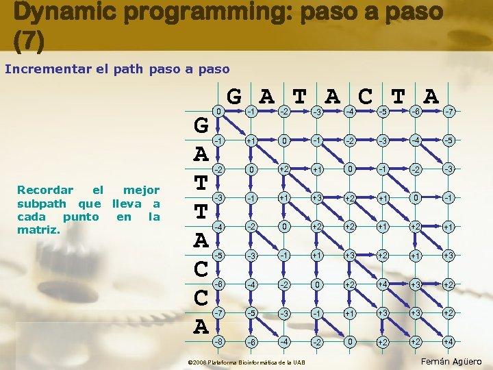 Dynamic programming: paso a paso (7) Incrementar el path paso a paso Recordar el