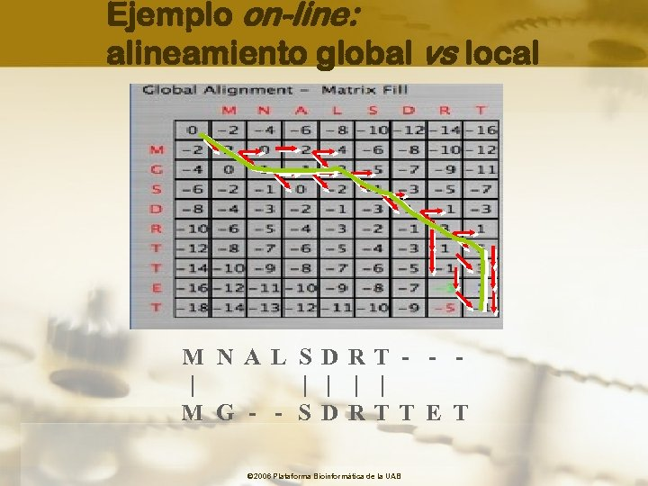 Ejemplo on-line: alineamiento global vs local M N A L S D RT -