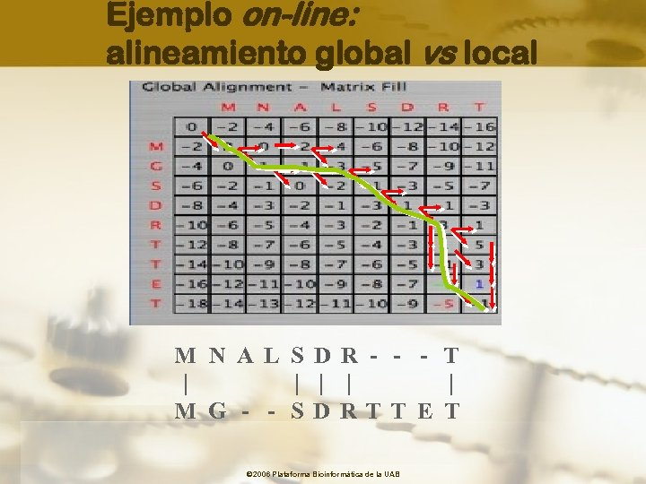 Ejemplo on-line: alineamiento global vs local M N A L S D R -