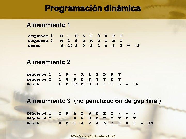 Programación dinámica Alineamiento 1 sequence 1 M - N A L S D R