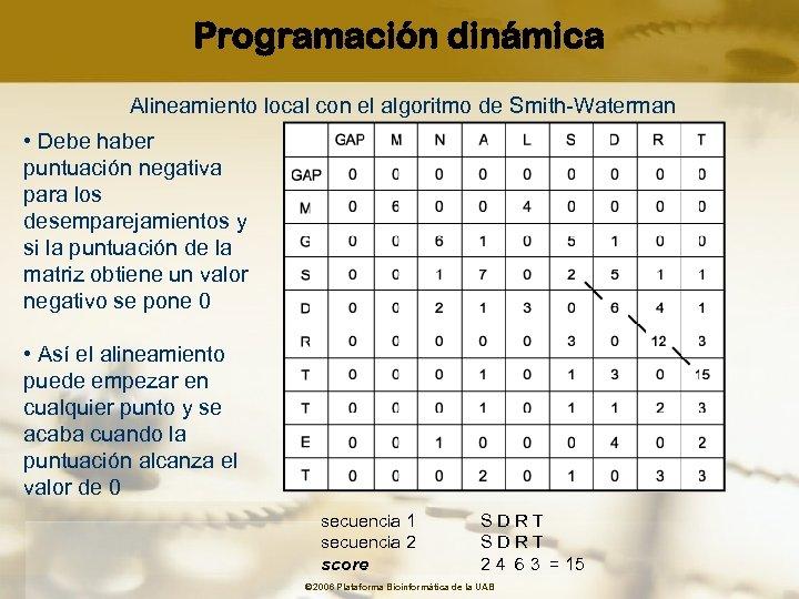 Programación dinámica Alineamiento local con el algoritmo de Smith-Waterman • Debe haber puntuación negativa