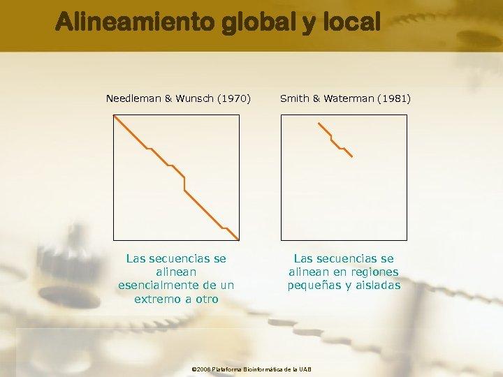 Alineamiento global y local Needleman & Wunsch (1970) Smith & Waterman (1981) Las secuencias