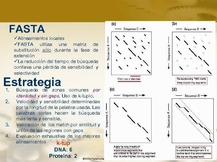 FASTA üAlineamientos locales üFASTA utiliza una matriz de substitución sólo durante la fase de