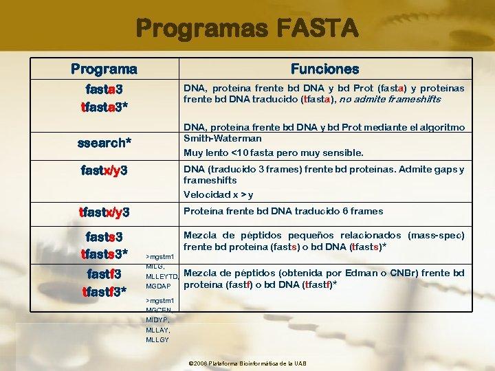 Programas FASTA Programa Funciones fasta 3 tfasta 3* DNA, proteína frente bd DNA y