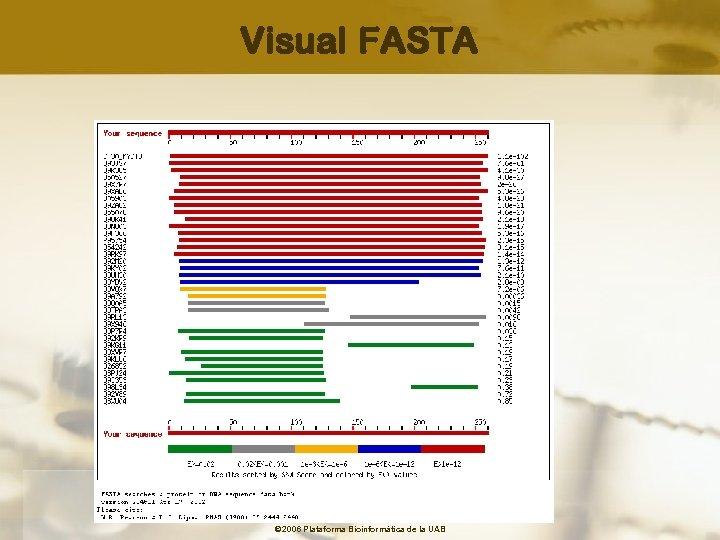 Visual FASTA © 2006 Plataforma Bioinformàtica de la UAB