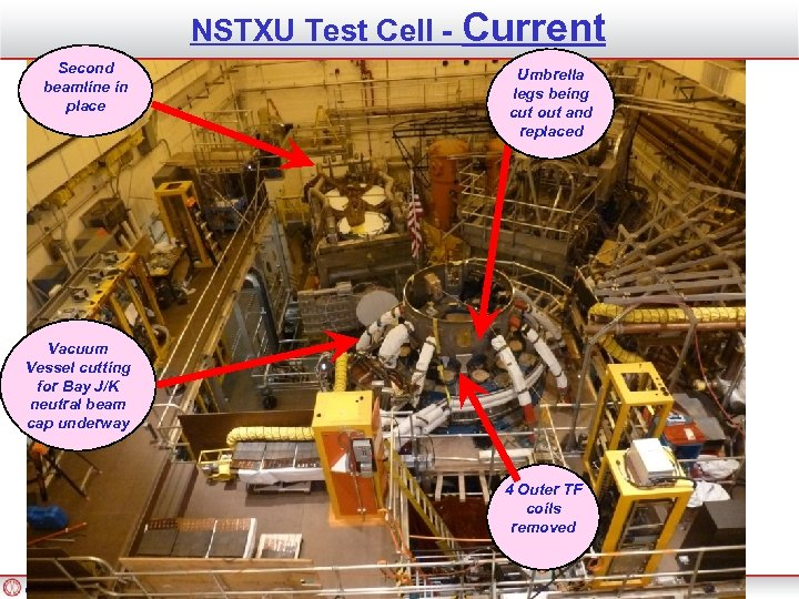 NSTXU Test Cell - Current Second beamline in place Umbrella legs being cut out