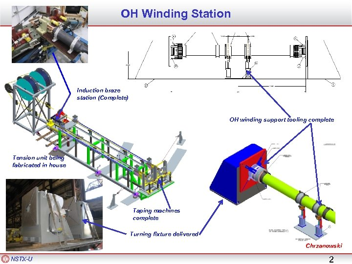 OH Winding Station Induction braze station (Complete) OH winding support tooling complete Tension unit