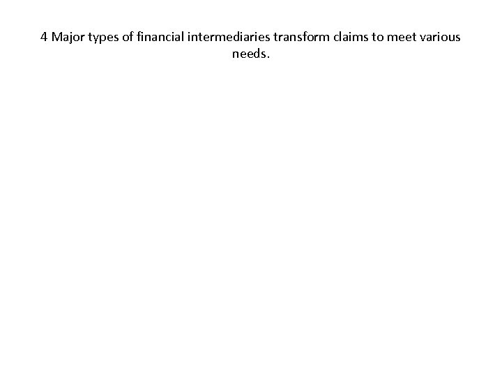4 Major types of financial intermediaries transform claims to meet various needs.