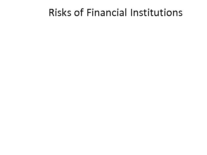 Risks of Financial Institutions