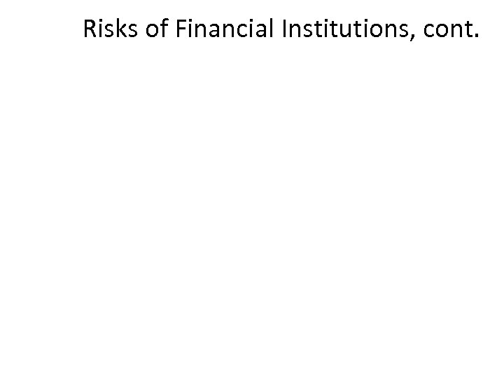 Risks of Financial Institutions, cont.