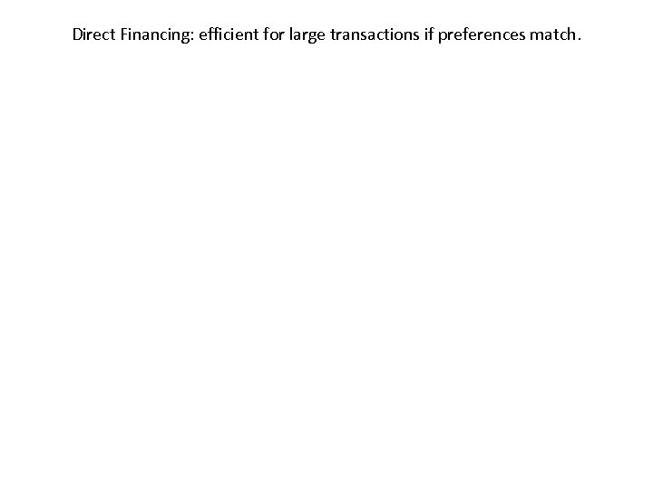 Direct Financing: efficient for large transactions if preferences match.