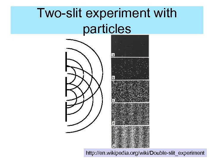 Two-slit experiment with particles http: //en. wikipedia. org/wiki/Double-slit_experiment