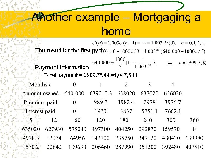 Another example – Mortgaging a home – The result for the first part: –