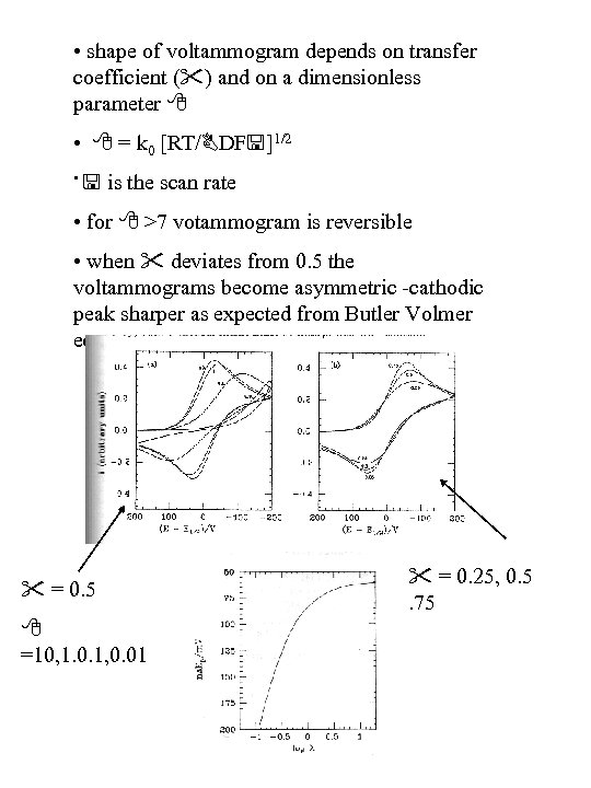 • shape of voltammogram depends on transfer coefficient ( ) and on a
