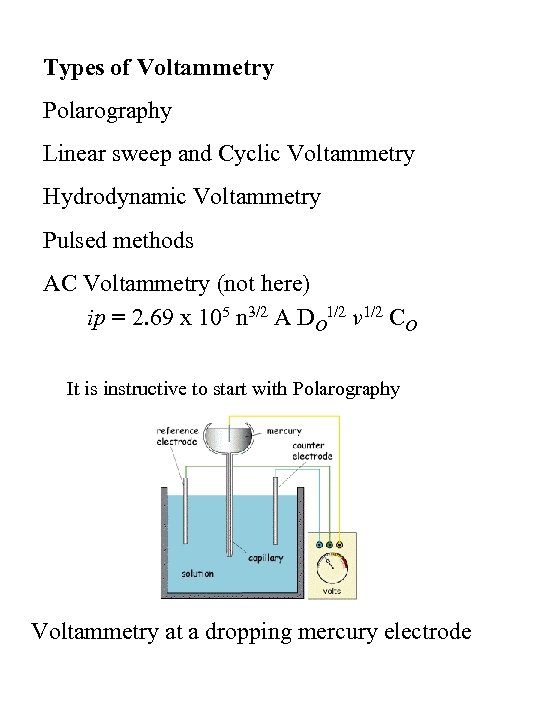 Types of Voltammetry Polarography Linear sweep and Cyclic Voltammetry Hydrodynamic Voltammetry Pulsed methods AC