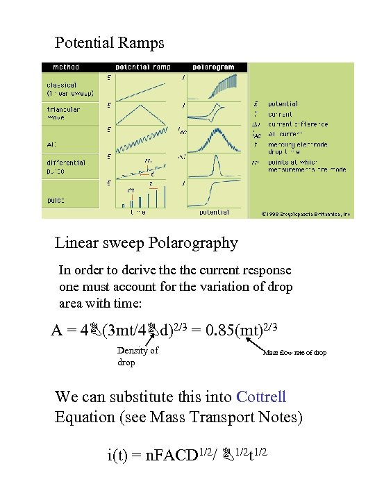Potential Ramps Linear sweep Polarography In order to derive the current response one must