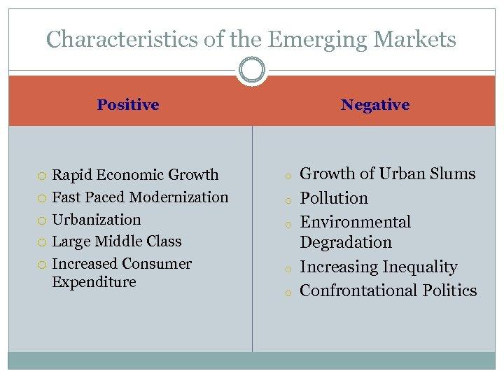 Characteristics of the Emerging Markets Negative Positive Rapid Economic Growth Fast Paced Modernization Urbanization