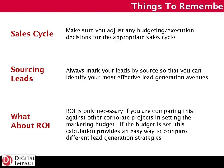 Things To Remember Sales Cycle Make sure you adjust any budgeting/execution decisions for the