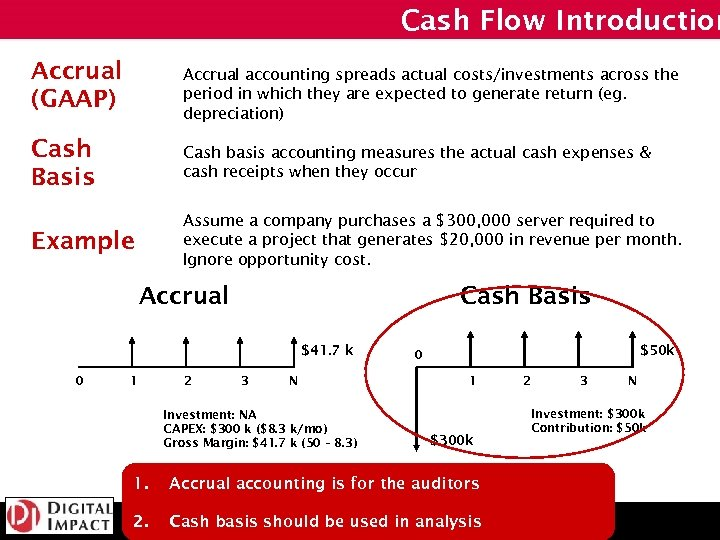Cash Flow Introduction Accrual (GAAP) Accrual accounting spreads actual costs/investments across the period in