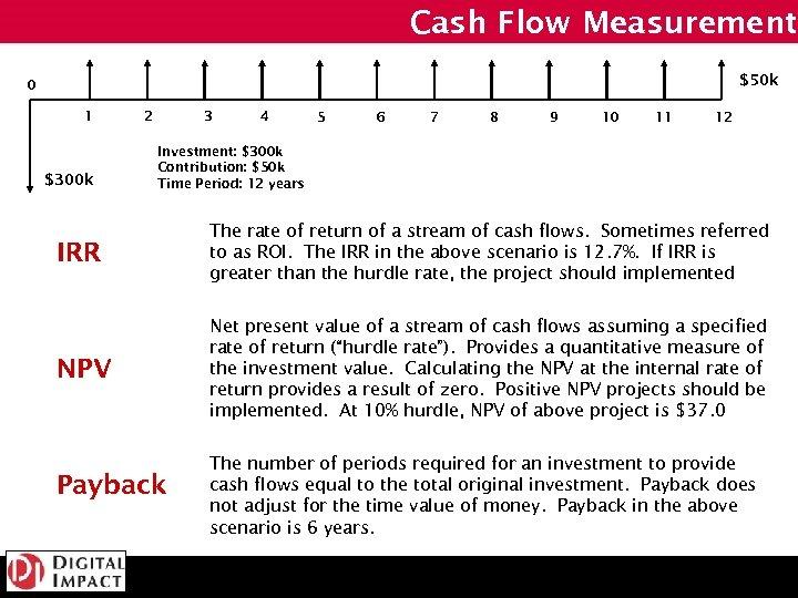 Cash Flow Measurements $50 k 0 1 $300 k 2 3 4 5 6