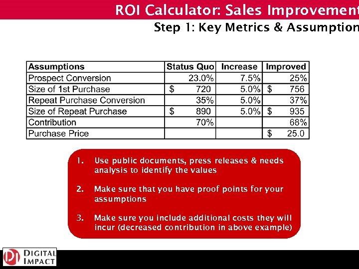 ROI Calculator: Sales Improvement Step 1: Key Metrics & Assumption 1. Use public documents,