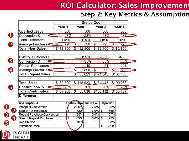 ROI Calculator: Sales Improvement Step 2: Key Metrics & Assumption 1 2 3 4