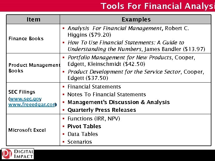 Tools For Financial Analysi Item Finance Books Examples § Analysis For Financial Management, Robert