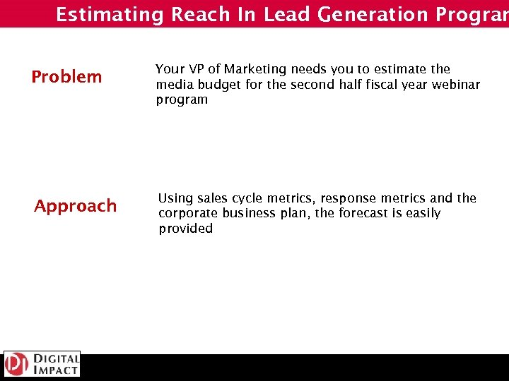 Estimating Reach In Lead Generation Program Problem Your VP of Marketing needs you to