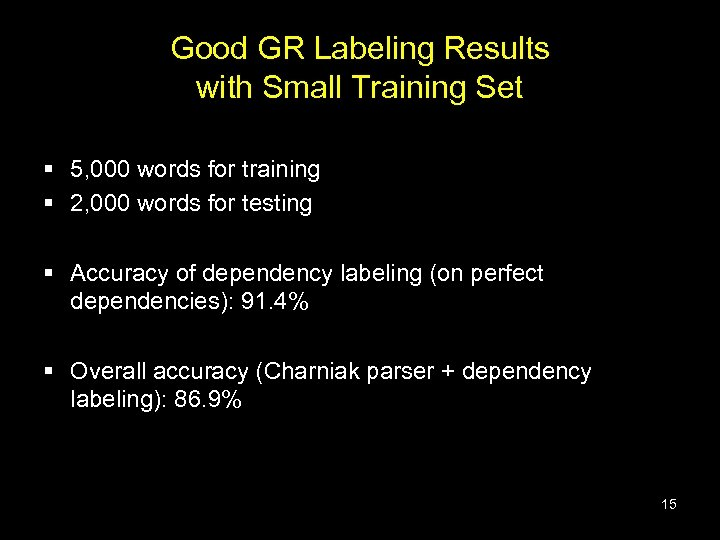 Good GR Labeling Results with Small Training Set § 5, 000 words for training