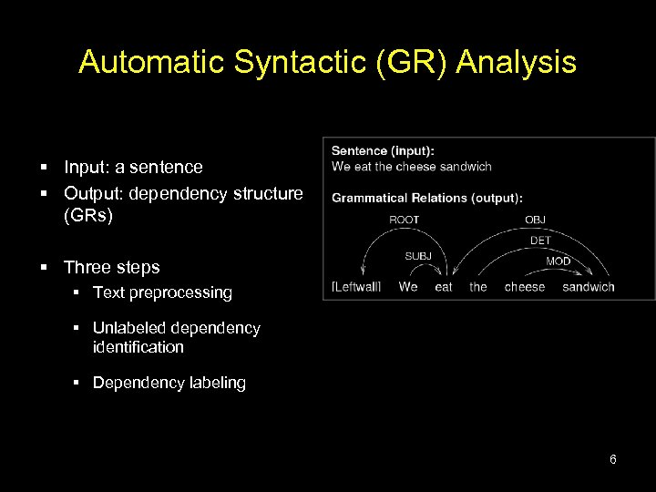 Automatic Syntactic (GR) Analysis § Input: a sentence § Output: dependency structure (GRs) §