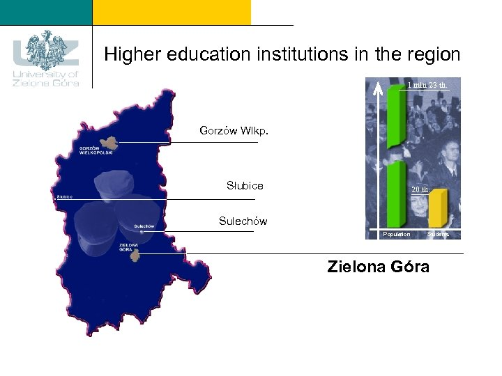 Higher education institutions in the region 1 mln 23 th. Gorzów Wlkp. Słubice 20