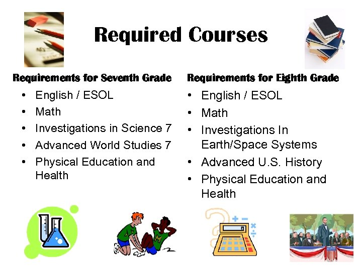Required Courses Requirements for Seventh Grade • • • English / ESOL Math Investigations