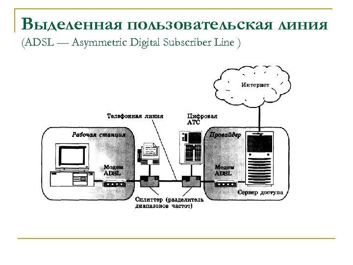 Выделенная пользовательская линия (ADSL — Asymmetric Digital Subscriber Line )