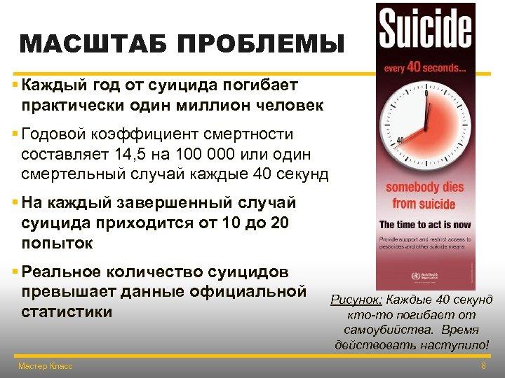 МАСШТАБ ПРОБЛЕМЫ § Каждый год от суицида погибает практически один миллион человек § Годовой