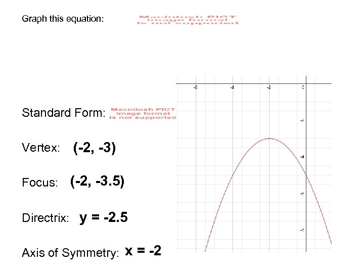 Graph this equation: Standard Form: Vertex: (-2, -3) Focus: (-2, -3. 5) Directrix: y