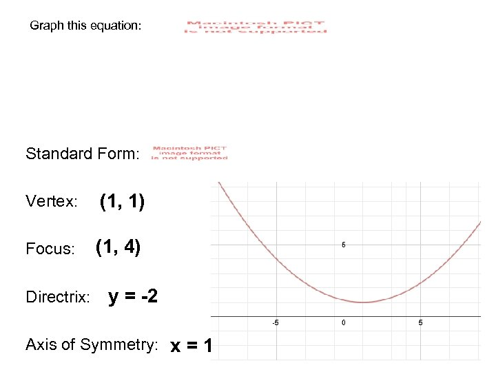 Graph this equation: Standard Form: Vertex: (1, 1) Focus: (1, 4) Directrix: y =