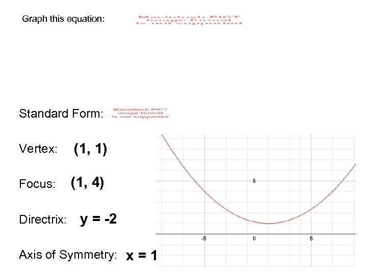 Graph this equation: Standard Form: Vertex: (1, 1) Focus: (1, 4) Directrix: y =
