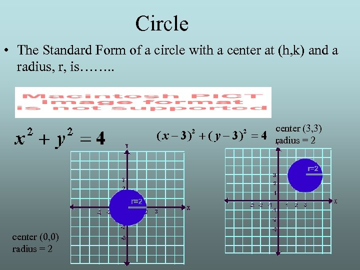 Circle • The Standard Form of a circle with a center at (h, k)