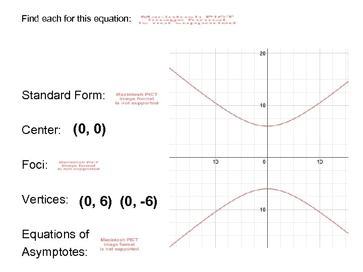 Find each for this equation: Standard Form: Center: (0, 0) Foci: Vertices: (0, 6)