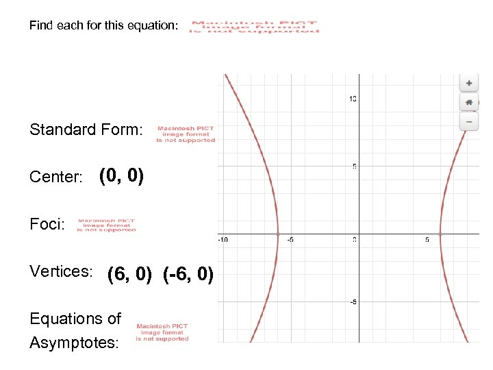 Find each for this equation: Standard Form: Center: (0, 0) Foci: Vertices: (6, 0)