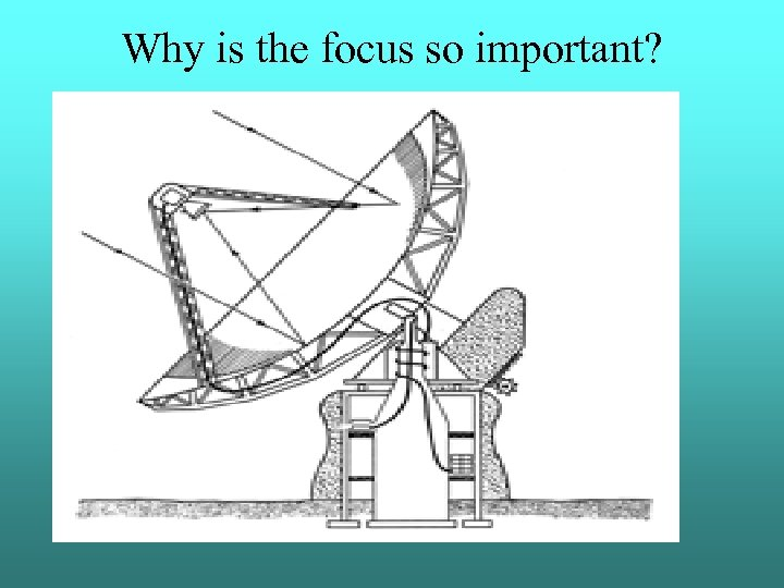 Why is the focus so important?