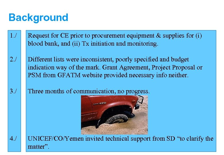 Background 1. / Request for CE prior to procurement equipment & supplies for (i)