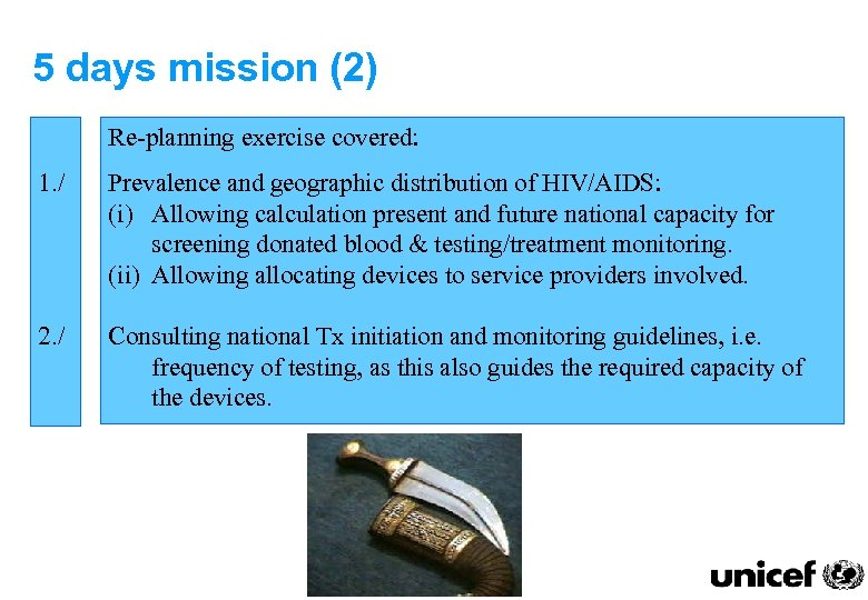 5 days mission (2) Re-planning exercise covered: 1. / Prevalence and geographic distribution of
