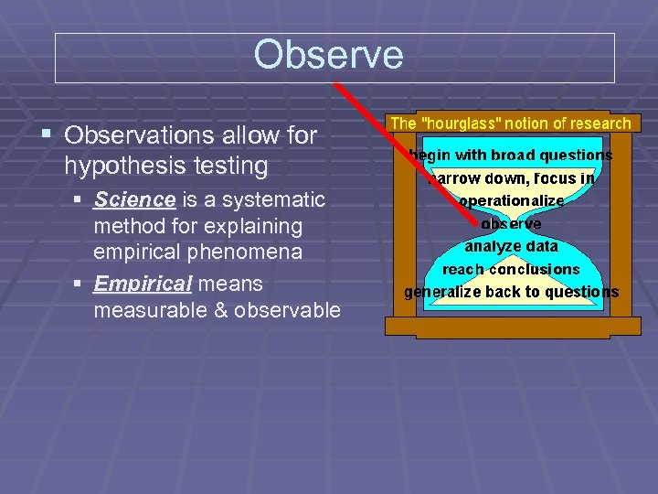 Observe § Observations allow for hypothesis testing § Science is a systematic method for